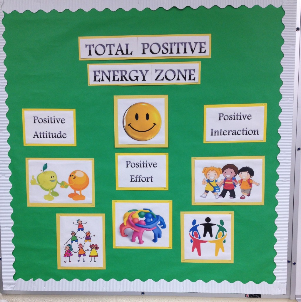 Total Positive Energy Zone